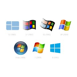 Forfait installation Microsoft Windows (7-8-10)